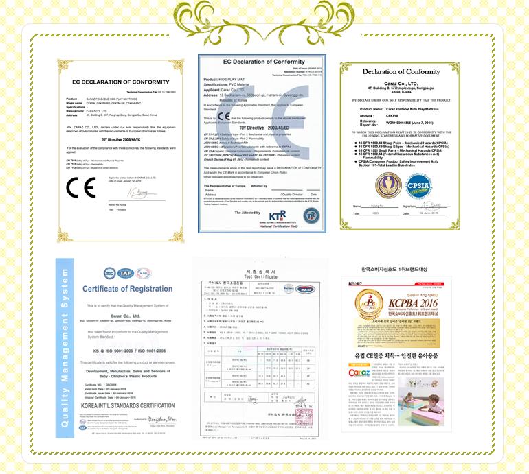 国際基準・安全テストクリア